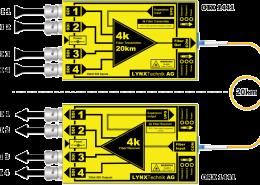 Le kit OTR-1441 de Yellobrik achemine un signal 4K sur 20 km...